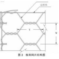 Wholesale Galvanized Double Twisted Gabion Wire Mesh Panels For Preventing Rock Breaking from china suppliers