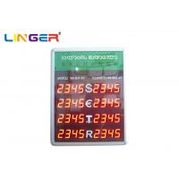 Wholesale Georgia Language Led Exchange Rate Display Panel Board With Large Digit from china suppliers