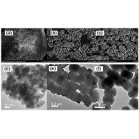 Wholesale Synthetic Zeolite Na Y Zeolite With Type Y Crystal Structure For Drying Dehydration from china suppliers