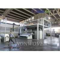 Wholesale High Speed 300m/min SSS PP  Non Woven Fabric production Line / Equipment Width 1600mm from china suppliers