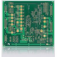 Buy cheap Thick copper board from wholesalers
