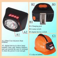 Wholesale waterproof IP67 underground mining use kl4.5lm cordless cap lamp from china suppliers