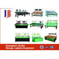 Wholesale Supermarket Green Steel Fruit Vegetable Display Rack Metal Shelving Systems from china suppliers