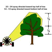 Buy cheap PTO driven tractor sprayer for fruit trees from wholesalers