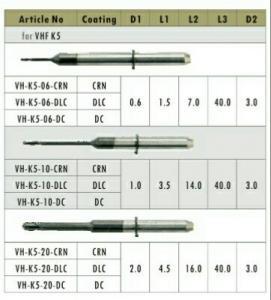Dental CAD / CAM Milling Burs ( For VHF K5  CAD/CAM milling machine)