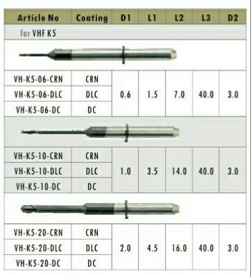 Quality Dental CAD / CAM Milling Burs ( For VHF K5  CAD/CAM milling machine) for sale