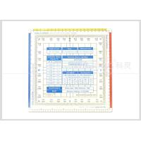 Wholesale 140 * 140 MM Flexible Plastic Square Aviation Protractor Plotter for Pilot Students # KPP-8 from china suppliers