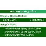High Corbon Bonnell Spring Units For Mattress