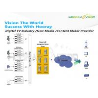 Wholesale LIVE VOD IPTV Turnkey Solution Internet OTT / Android Community With Time - Shift from china suppliers