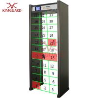 33 Zone Metal Detector Advanced Technology Detector With Directional Counter 5.7