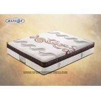 Wholesale Bedroom Convoluted Foam Euro Top Mattress with Double Layer Bonnell Coil System from china suppliers