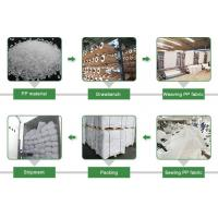Wholesale white color one ton rubbish bags manufacturers/factory/company with high reputations for sand,stone,limestone,sugar from china suppliers