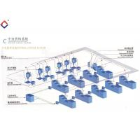 Wholesale High Automation Credibility Accuracy Material Handling System from china suppliers