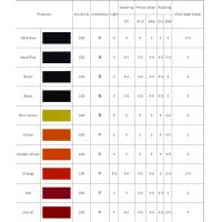 Wholesale Industrial Dyestuff JJB / JJBES Series Dyestuff Chemicals for Textile Disperse Dyes from china suppliers