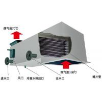 Wholesale Spray Drying Equipment Waste Heat Recovery Ventilation Unit Compact Structure from china suppliers