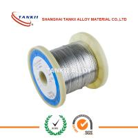 Wholesale CuNi44 CuNi45 Cu56Ni44 CuNi44Mn Constantan Copper Nickel Alloy Resistance Flat Ribbon Wire from china suppliers
