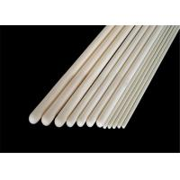 Wholesale High Purity Alumina Ceramic Thermocouple Protection Tube With One End Closed from china suppliers
