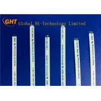 Wholesale OEM / ODM 1 mm Pitch FFC Ribbon Cable Shielded Flat Ribbon Cable Manufacturer from china suppliers