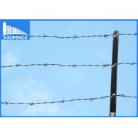 Wholesale Pvc Galvanized Razor Wire Roll  / 16 Gauge Flat Wire Wrapped Razor from china suppliers