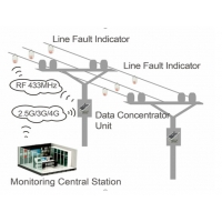 Buy cheap fault indicator communication terminal with SCADA from wholesalers