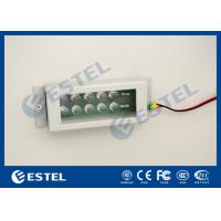 Wholesale Environment Monitoring System Intelligently Turn On / Turn Off LED Lamp from china suppliers