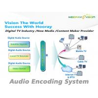 Wholesale Multi Screen Digital Media Content Creation TV Audio Transcoding System from china suppliers