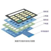 Wholesale Light Weight FPC Membrane Control Panel For Air Conditioner , 3M Adhesive from china suppliers