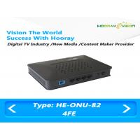 Wholesale Triple Play Solution EPON ONU FTTH Home Gateway Virtual Terminal Unit from china suppliers