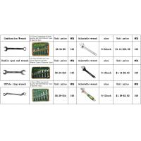 Buy cheap Heavy Duty Steel CRV Adjustable Wrench from wholesalers
