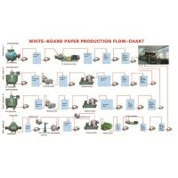 Wholesale Process flow for paper pulp making machine from china suppliers