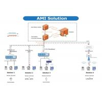 Wholesale Advanced Metering System With DLMS / COSEM , Automated Metering Infrastructure from china suppliers