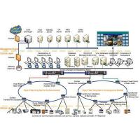 Wholesale Integrated Mine Wide Automation System from china suppliers