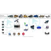 Wholesale 4ch Double Card + GPS 3G Mobile DVR surveillance Linux ( 2.6 ) OEM ODM from china suppliers