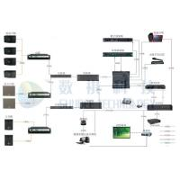 Wholesale CE 4D theater lighting control system , OEM / ODM Multimedia Control System from china suppliers