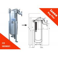 Buy cheap BOCIN Industrial Low Precision Bag Filter Housing Pocket Filter For Water Treatment from wholesalers