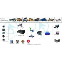 Quality Peripheral Interface Mobile DVR  Recorder with Digital Watermark for sale