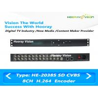 Wholesale ISO Digital TV Encoder SD Encoder 8 IN 1 HD / MPEG4 / H.264 CVBS To IP And ASI Encoder from china suppliers