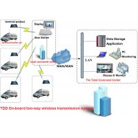 Wholesale Long Distance TDD-OFDM Portable Outdoor Base Station Transceiver from china suppliers