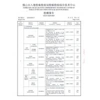 Foshan Puyue Ceramics Co., Ltd. Certifications