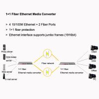 Wholesale 1+1 Fiber Ethernet Media Converter, 4 10/100 Ethernet, support jumbo frame from china suppliers