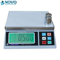Wholesale Low Profile Digital Weighing Scale Internal Rechargeable Battery Lightweight from china suppliers