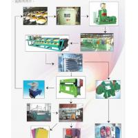 Buy cheap EVA rubber-plastic foaming line from wholesalers