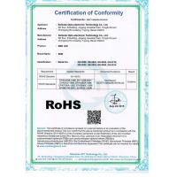 Sollente Opto-Electronic Technology Co., Ltd Certifications