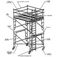 Wholesale Dynamic Outdoor Lightweight Aluminium Mobile Tower Scaffold For Cleaning Gutters from china suppliers
