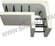Wholesale About ICF from china suppliers