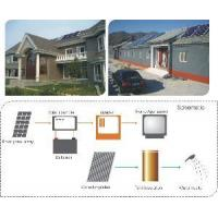 Wholesale off-Grid Solar System Solar Power Solution for Residential Houses / Lighting from china suppliers