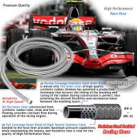 Wholesale motorsport high performance Braided racing Hose,  High Performance Fuel and Oil braided Hose from china suppliers