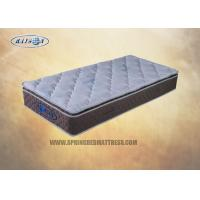 Wholesale Sleepwell Soft Roll Packed Bedroom Memory Foam Mattress from china suppliers