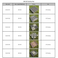 Wholesale DIY Flooring summary from china suppliers