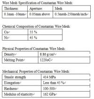 Constantan Wire Mesh
